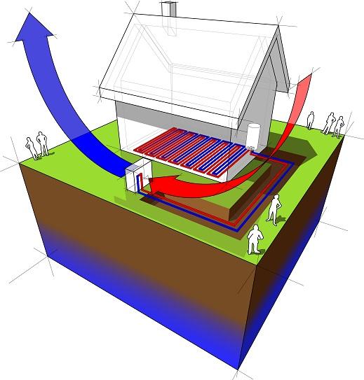 luft wasser w rmepumpe von hitas homes im ihrem fertighaus. Black Bedroom Furniture Sets. Home Design Ideas